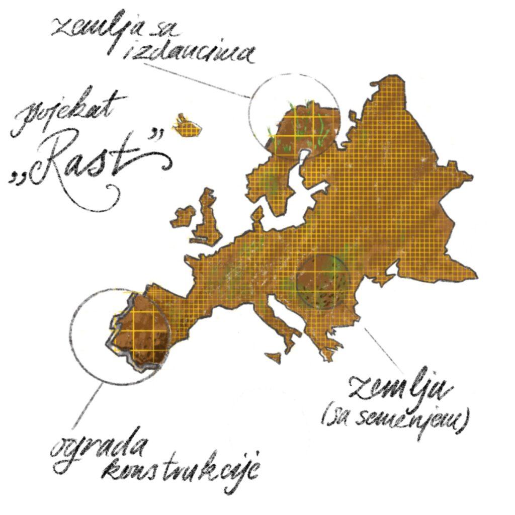 instalacija evropa je ovde